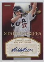 Mac Williamson /616