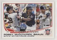 2012 NL Batting Average Leaders (Buster Posey, Andrew McCutchen, Ryan Braun)