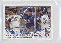 2012 AL Runs Batted In Leaders (Miguel Cabrera, Josh Hamilton, Edwin Encarnacio…