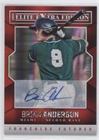 Brian Anderson /649