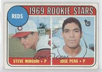 Steve Mingori, Jose Pena [GoodtoVG‑EX]