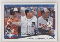 AL Runs Batted In Leaders (Chris Davis, Miguel Cabrera, Adam Jones) #/10