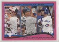 AL Home Run Leaders (Chris Davis, Miguel Cabrera, Edwin Encarnacion) /50