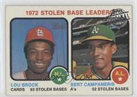 Lou Brock, Bert Campaneris [Good to VG‑EX]
