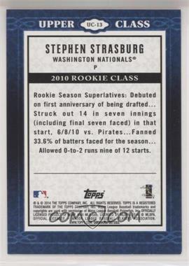 Stephen-Strasburg.jpg?id=fef7d704-581e-488f-94ca-6c555975da35&size=original&side=back&.jpg