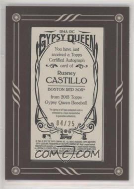 Rusney-Castillo.jpg?id=c11b800c-a97d-4f5e-83ef-c3a987f364e0&size=original&side=back&.jpg