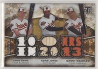 Manny Machado, Adam Jones, Chris Davis #/27