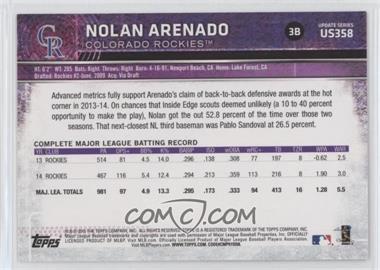 Nolan-Arenado-(Sabermetric-Back).jpg?id=8e423b33-ea69-4086-a21b-935fe6b116ab&size=original&side=back&.jpg