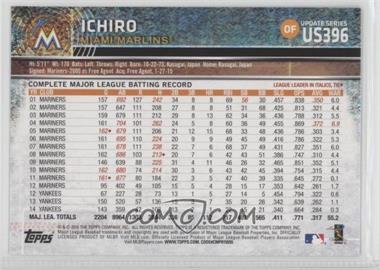 Ichiro-Suzuki-(Sparkle-Bat-near-Face).jpg?id=f524dfe0-6e6a-46fa-ad0f-c9d255c0294e&size=original&side=back&.jpg