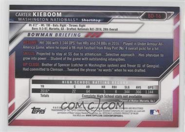 Draft-Picks---Carter-Kieboom.jpg?id=cccf54d3-61c8-4a6f-a398-26a5187977e5&size=original&side=back&.jpg