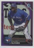 Top Prospects - Anthony Alford #/250