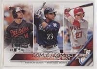 Chris Davis, Mike Trout, Nelson Cruz [EXtoNM]