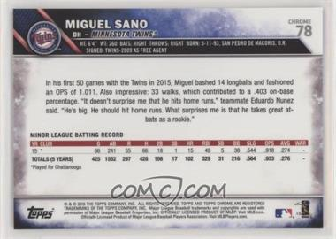 Miguel-Sano.jpg?id=345828de-9225-42e3-b9c5-c5d80f62dd6b&size=original&side=back&.jpg