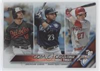 League Leaders - Chris Davis, Mike Trout, Nelson Cruz