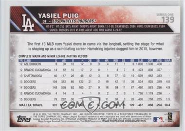 Yasiel-Puig-(Batting).jpg?id=dd14828e-630b-476b-822a-362640517743&size=original&side=back&.jpg