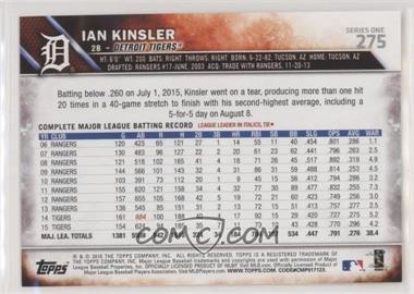 Ian-Kinsler-(Camo-Batting).jpg?id=c006fe9a-bb31-4ff2-b9b4-eb0a6c700d34&size=original&side=back&.jpg