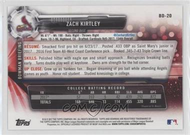 Zach-Kirtley.jpg?id=b0cbe619-b386-4839-bb9e-94f2ee1f6af0&size=original&side=back&.jpg