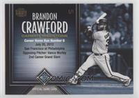 Brandon Crawford (Career Home Runs) /1