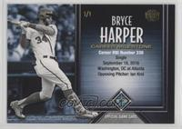 Bryce Harper (Career RBIs) #/1