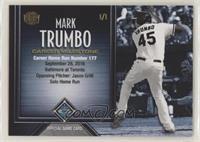 Mark Trumbo (Career Home Runs) #/1