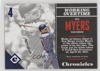 Wil Myers /399