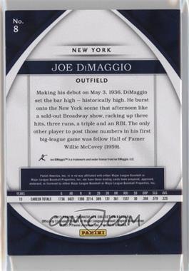 Joe-DiMaggio.jpg?id=54b87a8c-60e1-4ef9-a27f-bea853a154da&size=original&side=back&.jpg