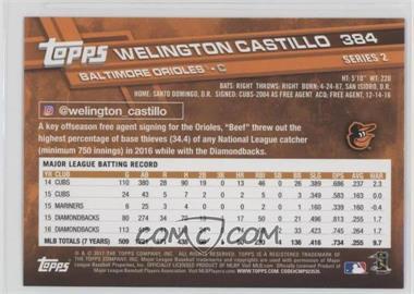 Wellington-Castillo.jpg?id=e70b1fbf-bd8d-4001-9c22-5fec66acdbc7&size=original&side=back&.jpg
