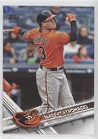 Manny Machado (Batting)