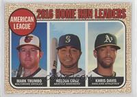 League Leaders - Mark Trumbo, Nelson Cruz, Khris Davis #/50
