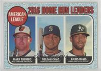 League Leaders - Mark Trumbo, Nelson Cruz, Khris Davis /50