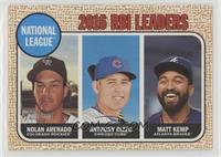 League Leaders - Matt Kemp, Anthony Rizzo, Nolan Arenado