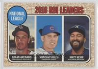 League Leaders - Matt Kemp, Anthony Rizzo, Nolan Arenado