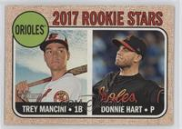 Rookie Stars - Donnie Hart, Trey Mancini