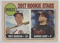 Rookie Stars - Donnie Hart, Trey Mancini