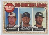 League Leaders - Mark Trumbo, Nelson Cruz, Khris Davis