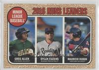 League Leaders - Mauricio Dubon, Greg Allen, Dylan Cozens