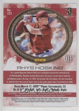 SP---Rhys-Hoskins.jpg?id=6f0100ee-4b75-4f56-8dbb-5afd64149ff7&size=original&side=back&.jpg