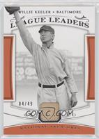 Willie Keeler /49