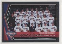 Team Checklist - USA Baseball 15U National Team