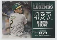 Khris Davis /299