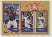 Stat Kings Trio - Mookie Betts, Jose Ramirez, Jed Lowrie