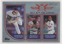 Stat Kings Trio - Stephen Strasburg, Max Scherzer, Clayton Kershaw /100