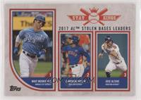 Stat Kings Trio - Whit Merrifield, Cameron Maybin, Jose Altuve