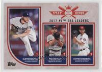 Stat Kings Trio - Stephen Strasburg, Max Scherzer, Clayton Kershaw