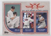 Stat Kings Trio - Justin Verlander, Ervin Santana, Chris Sale