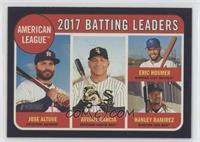 League Leaders - Jose Altuve, Eric Hosmer, Hanley Ramirez, Avisail Garcia /50