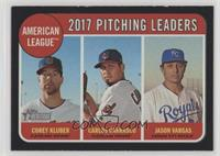League Leaders - Jason Vargas, Carlos Carrasco, Corey Kluber /50