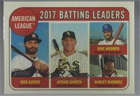 League Leaders - Jose Altuve, Eric Hosmer, Hanley Ramirez, Avisail Garcia /5