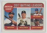 League Leaders - Jose Altuve, Eric Hosmer, Hanley Ramirez, Avisail Garcia