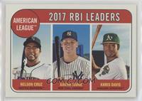 League Leaders - Aaron Judge, Nelson Cruz, Khris Davis